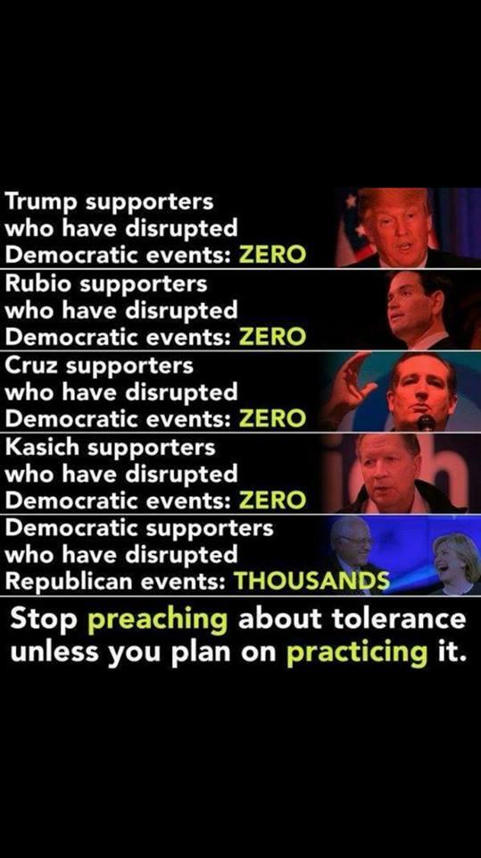 political tolerance